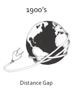 Distance-1900